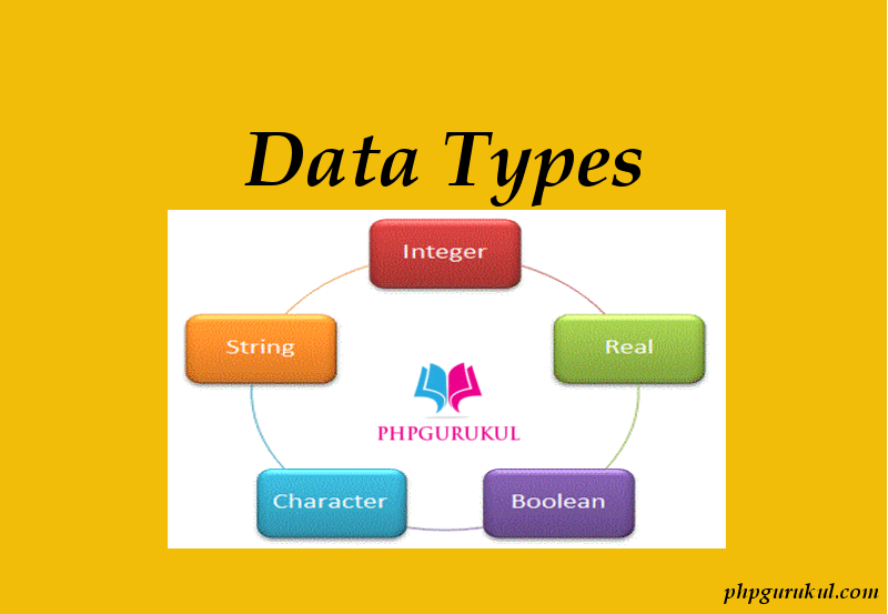 array map javascript with Php Data Types on 3764113525 additionally Visit National City together with Pacific Beach moreover Php Data Types additionally Cr2008328.
