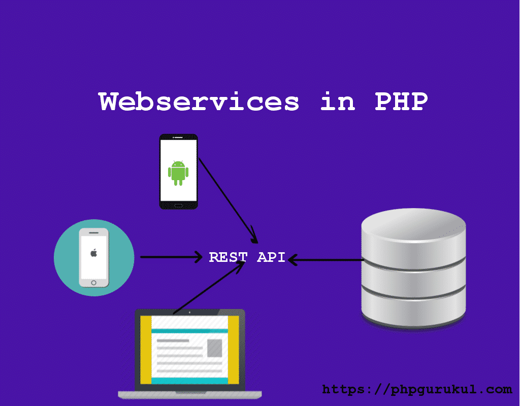 WebServices in PHP